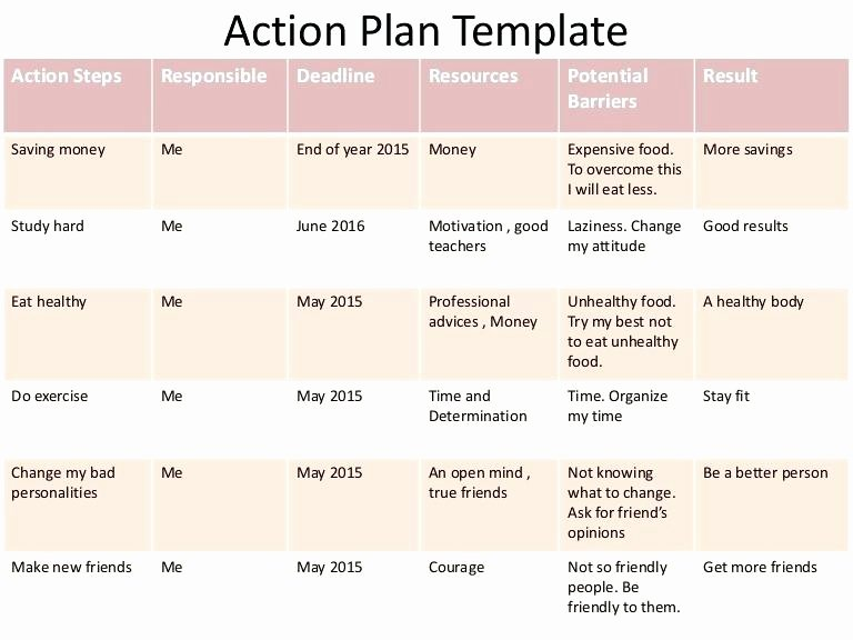 Smart Action Plan Template Fresh Law attraction Biz Action Plan Template How to Smart