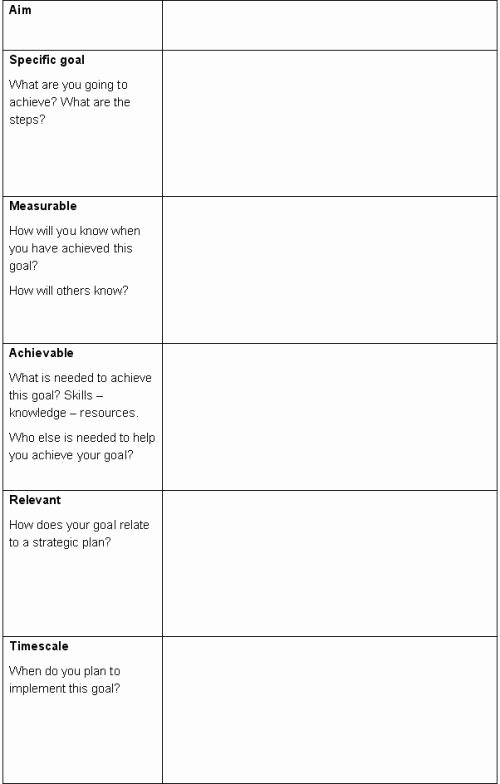 Smart Action Plan Template Fresh Smart Action Plan Template