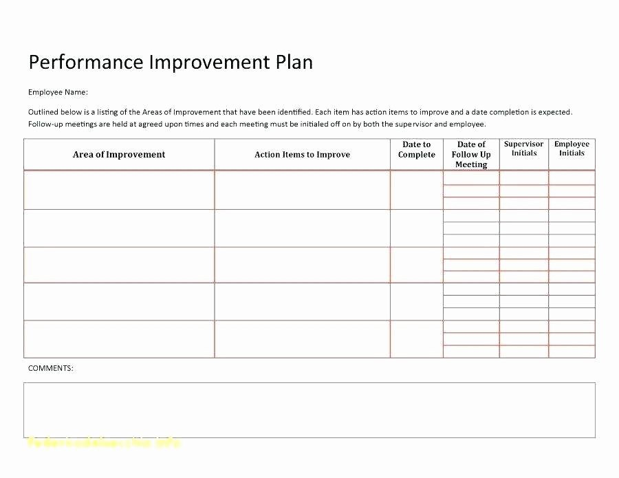 Smart Action Plan Template Fresh Smart Goals Template Excel Readleaf Document