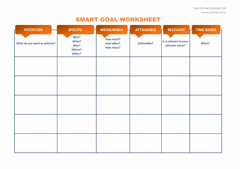 Smart Action Plan Template Inspirational Smart Action Plan Template Your Va