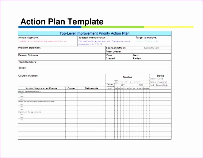 Smart Action Plan Template Lovely 8 Smart Goals Excel Template Exceltemplates Exceltemplates
