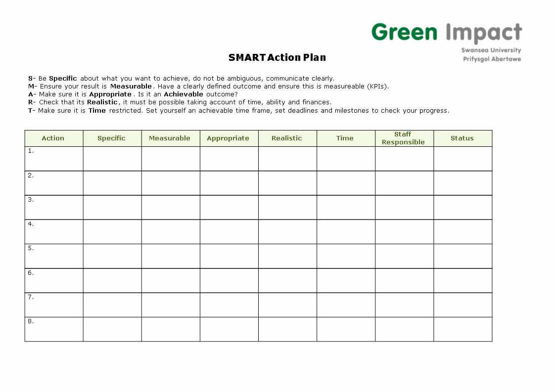 Smart Action Plan Template Luxury Great Smart Action Plan Template Gallery