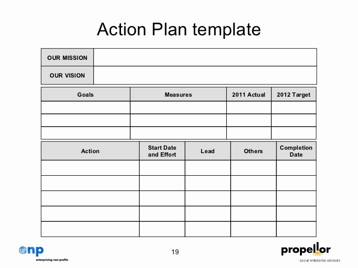 Smart Action Plan Template New Strategic Plan to Action Propellor