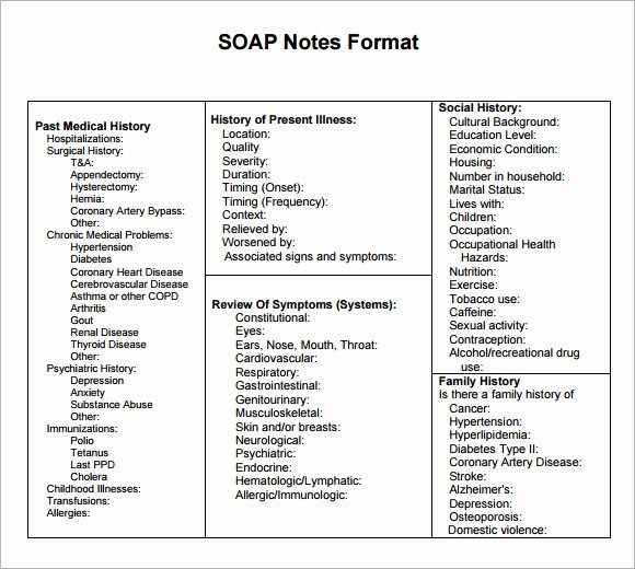 Soap Charting Examples Luxury 9 Sample soap Note Templates – Word Pdf