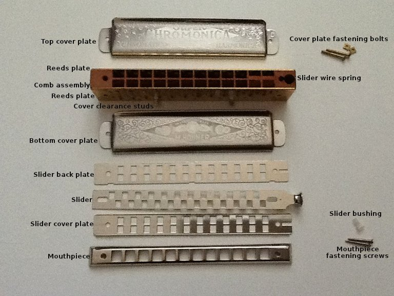 Soap Note Layout Inspirational the Old Man Harper the Hohner Super Chromonica 270 Chromatic