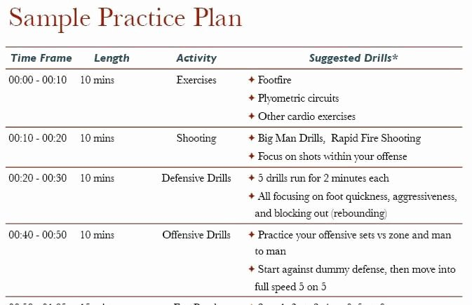 Soccer Practice Plan Template Awesome Simple soccer Drills for Kids Best Games Resource