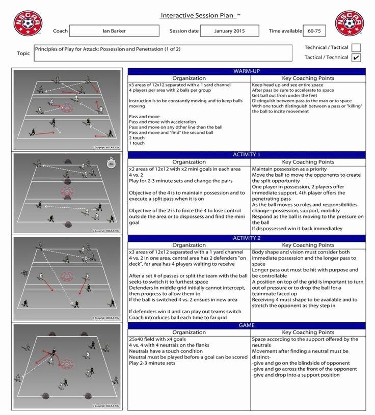 Soccer Practice Plan Template Elegant Ian Barker Session Nscaa Football