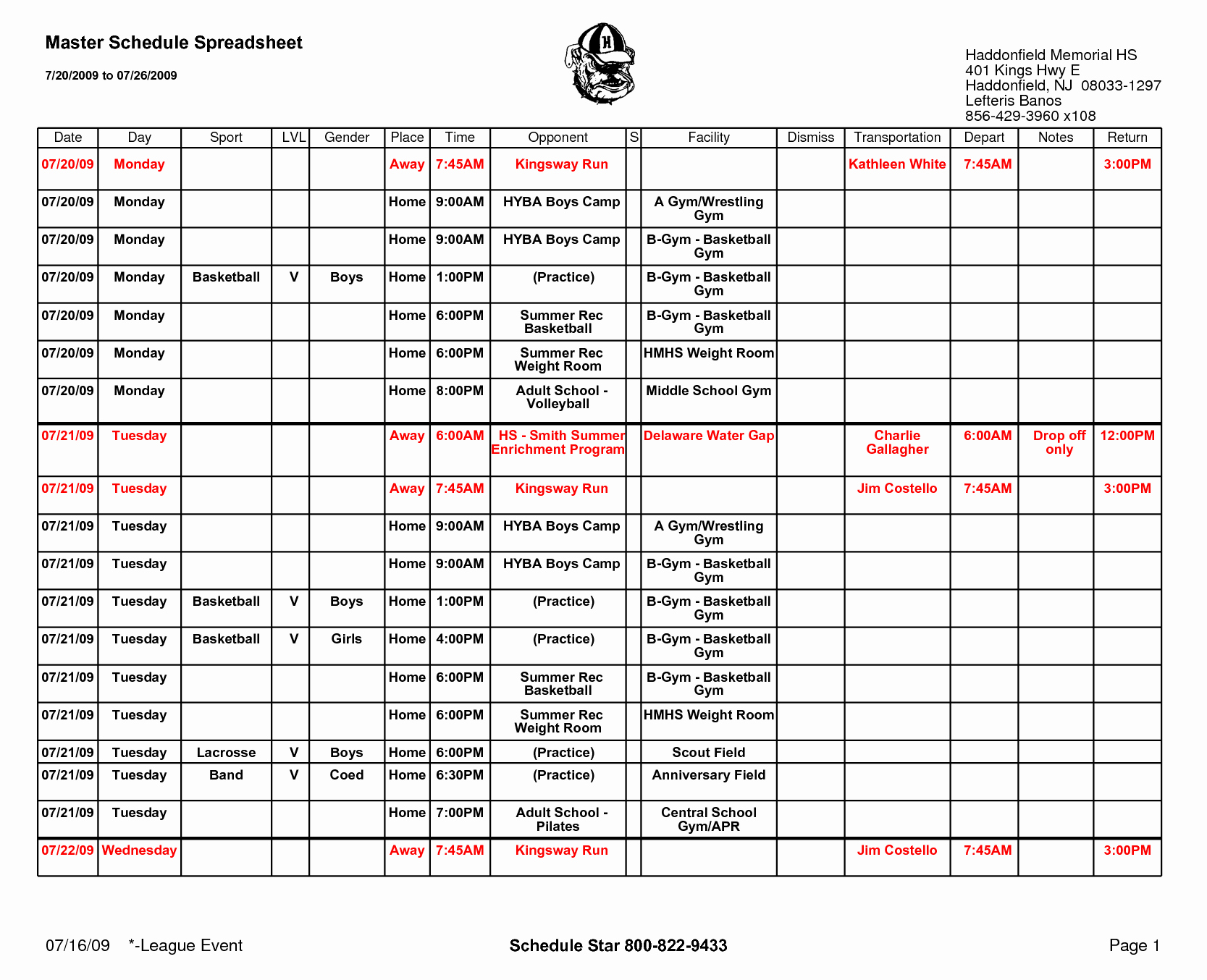 Soccer Practice Plan Template Fresh 29 Of Basketball Game Practice Template