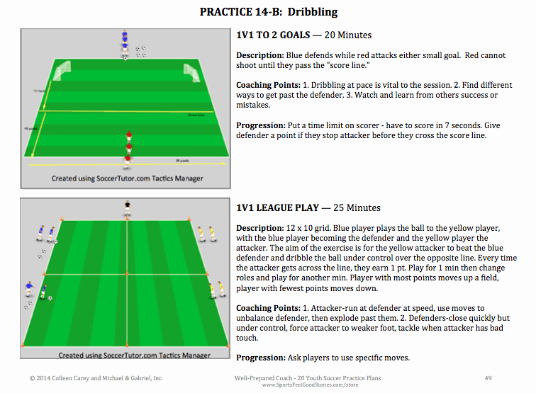 Soccer Practice Plan Template New soccer Practice Plans Youth soccer Coaching