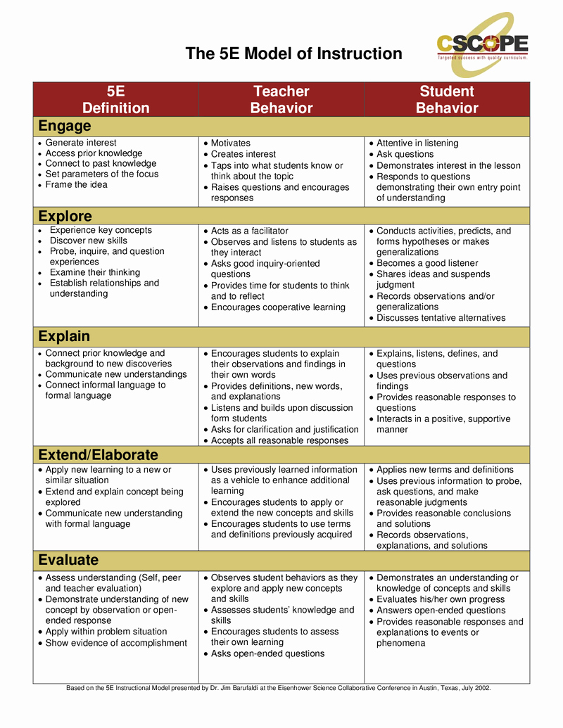 Social Skills Lesson Plan Template Elegant 5e Lesson Plan