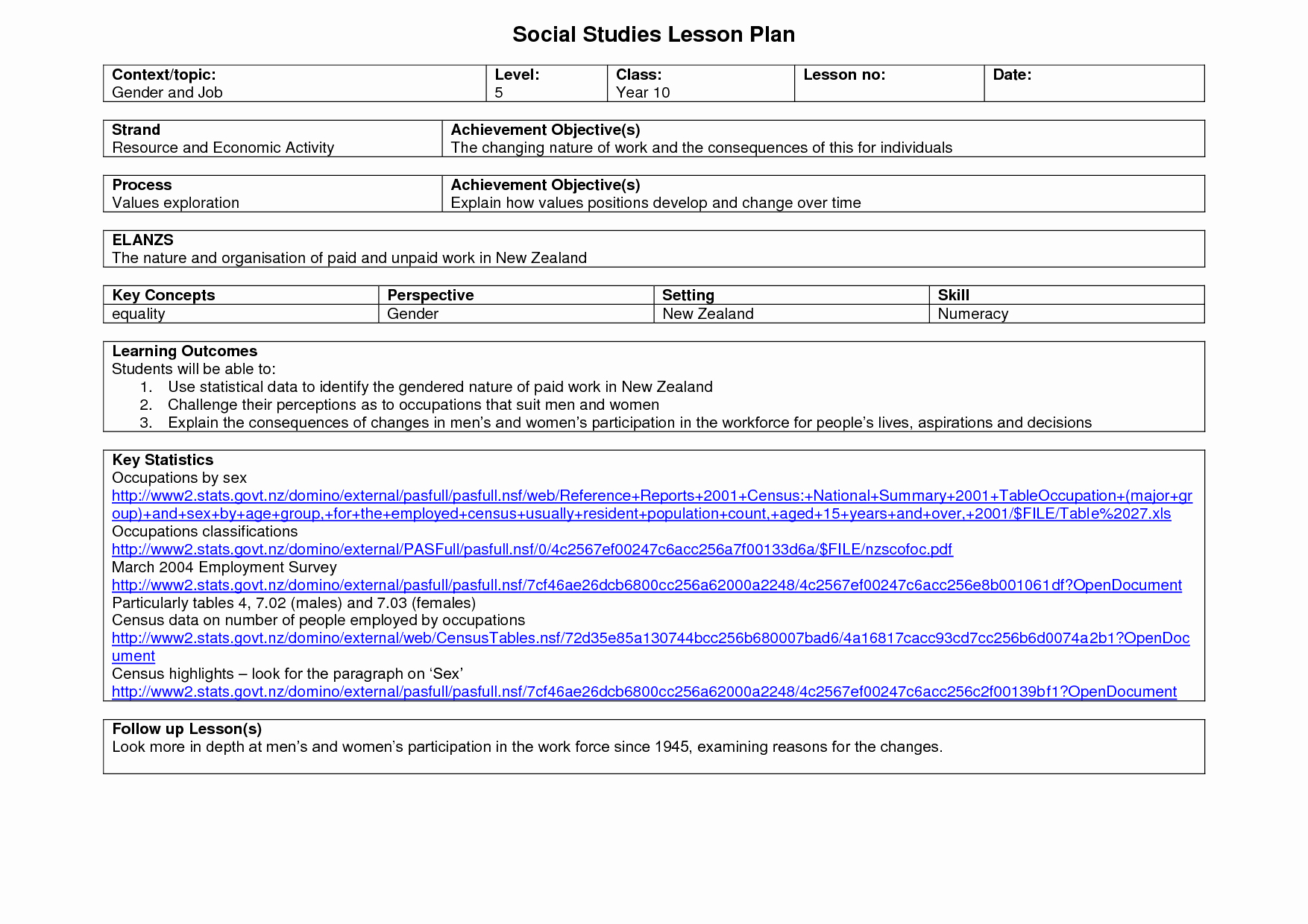 Social Studies Lesson Plan Template Beautiful Lesson Plan Template Nz