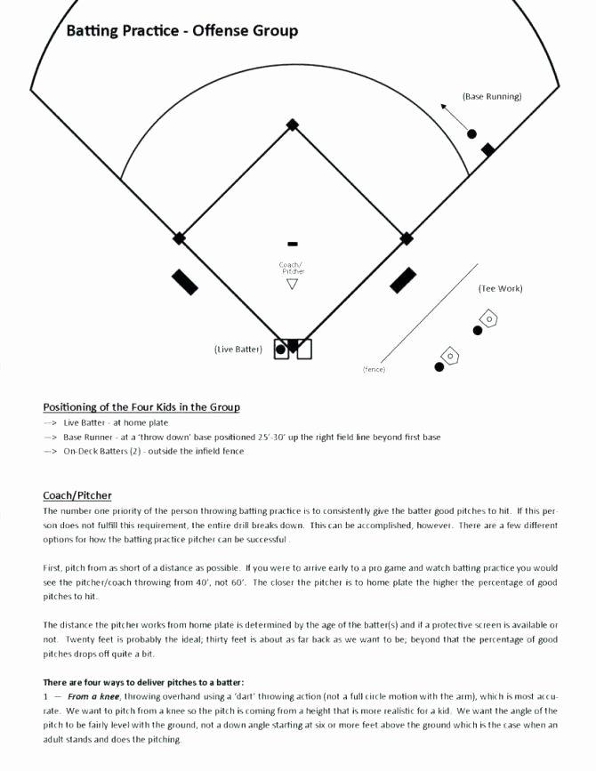 Softball Practice Plan Template Inspirational Baseball Practice Template