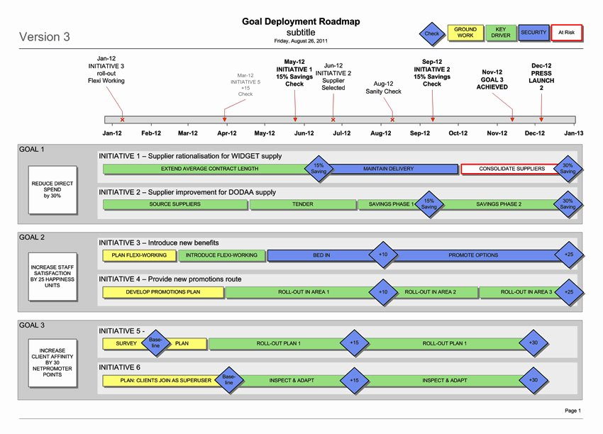 Software Deployment Plan Template Beautiful 301 Moved Permanently