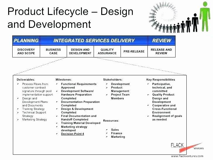 Software Deployment Plan Template Beautiful Deployment Schedule Template