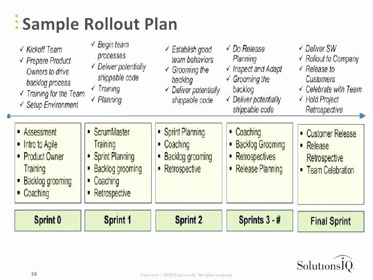 Software Deployment Plan Template Best Of Roll Out Plan Template Project Open Roll Out Plan Rollback