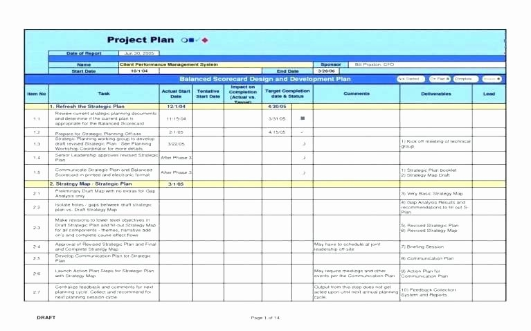 Software Deployment Plan Template Elegant 28 Images Infrastructure Capacity Planning Template
