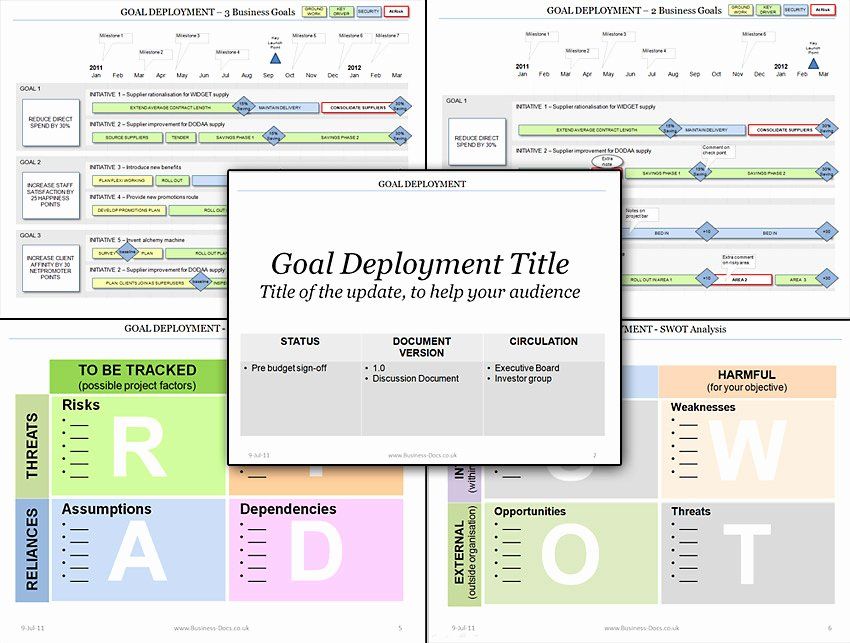 Software Deployment Plan Template New Powerpoint Business Goal Deployment Roadmap Template