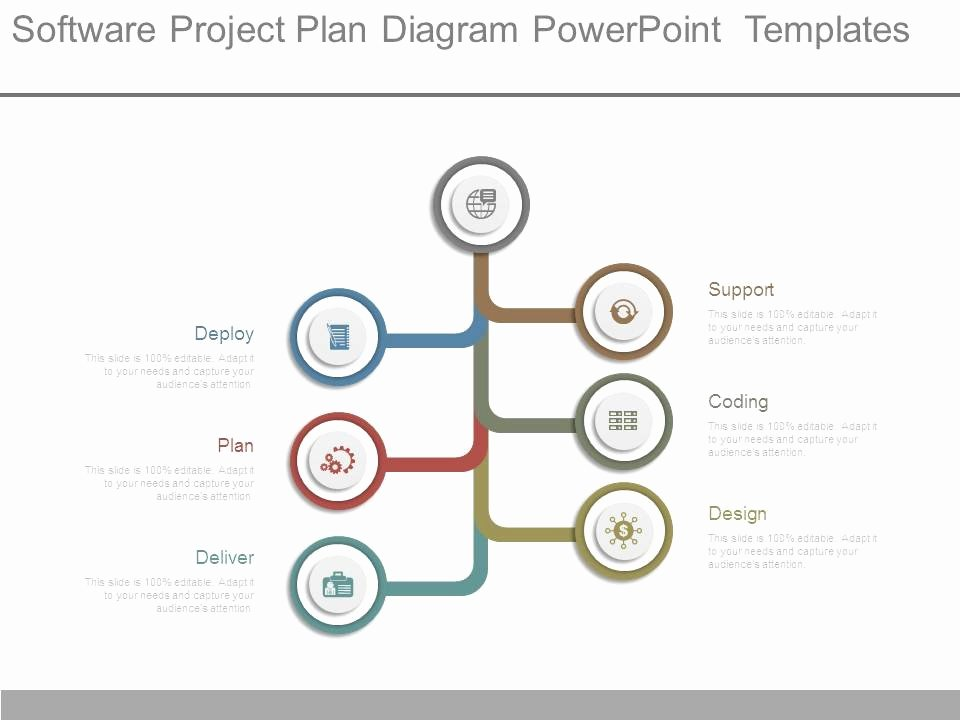 Software Development Project Plan Template Beautiful software Project Plan Diagram Powerpoint Templates
