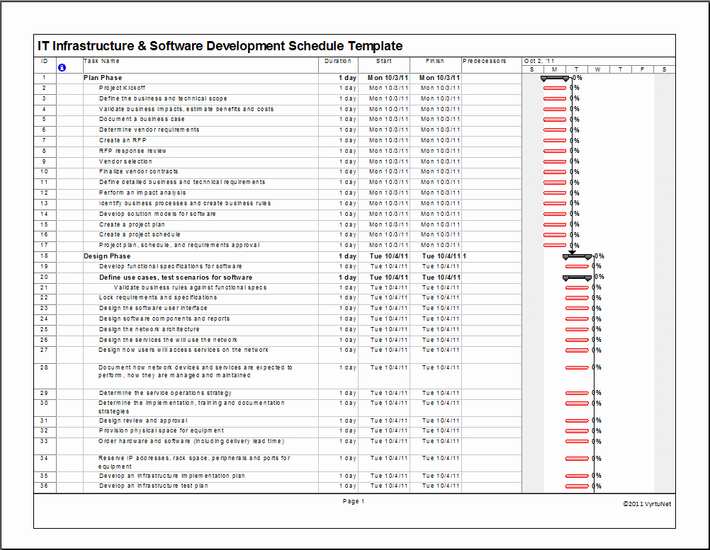 Software Development Project Plan Template New It Infrastructure & software Development Schedule Template