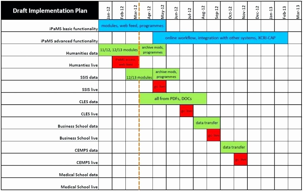 Software Implementation Plan Template Awesome software Implementation Plan Template Excel Elegant