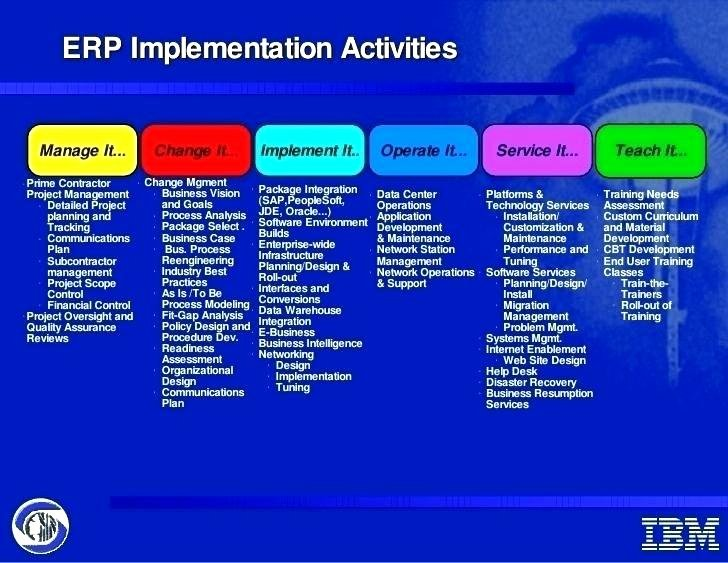 Software Implementation Plan Template Beautiful Sap Implementation Project Plan Template Project