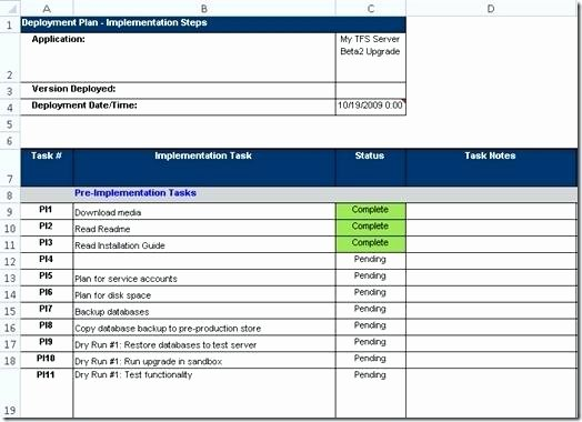 Software Implementation Plan Template Excel New Project Plan Template format Templates In Excel High Level