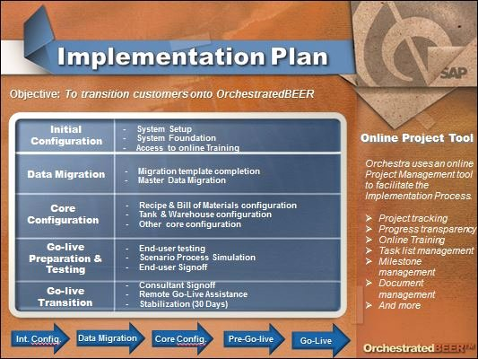 Software Implementation Plan Template Fresh the Transition From Quickbooks to Brewery software