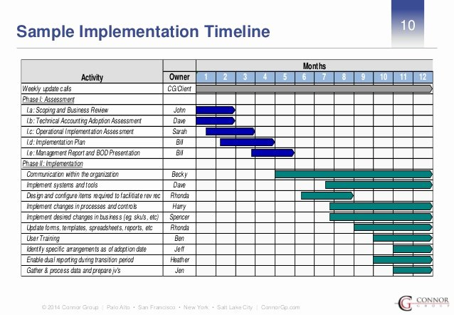 Software Implementation Plan Template Inspirational asc 606 Implementation Strategy with Connor Group and