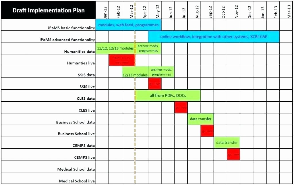 Software Implementation Plan Template Lovely Project Implementation Schedule Template Excel
