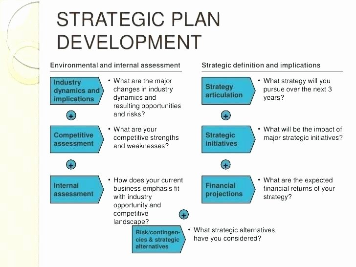 Software Implementation Plan Template Luxury Implementation Plan Template Example Sample Deployment