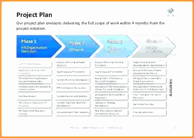 Software Implementation Plan Template Unique Project Initiation Template for Professionals Stage Plan