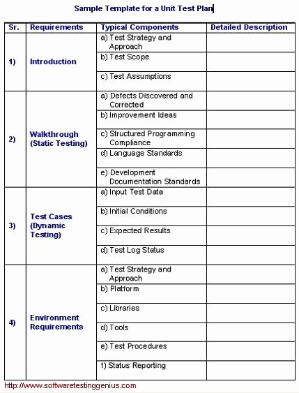 Software Test Plan Template New Unit Test Plan and Its Sample Template