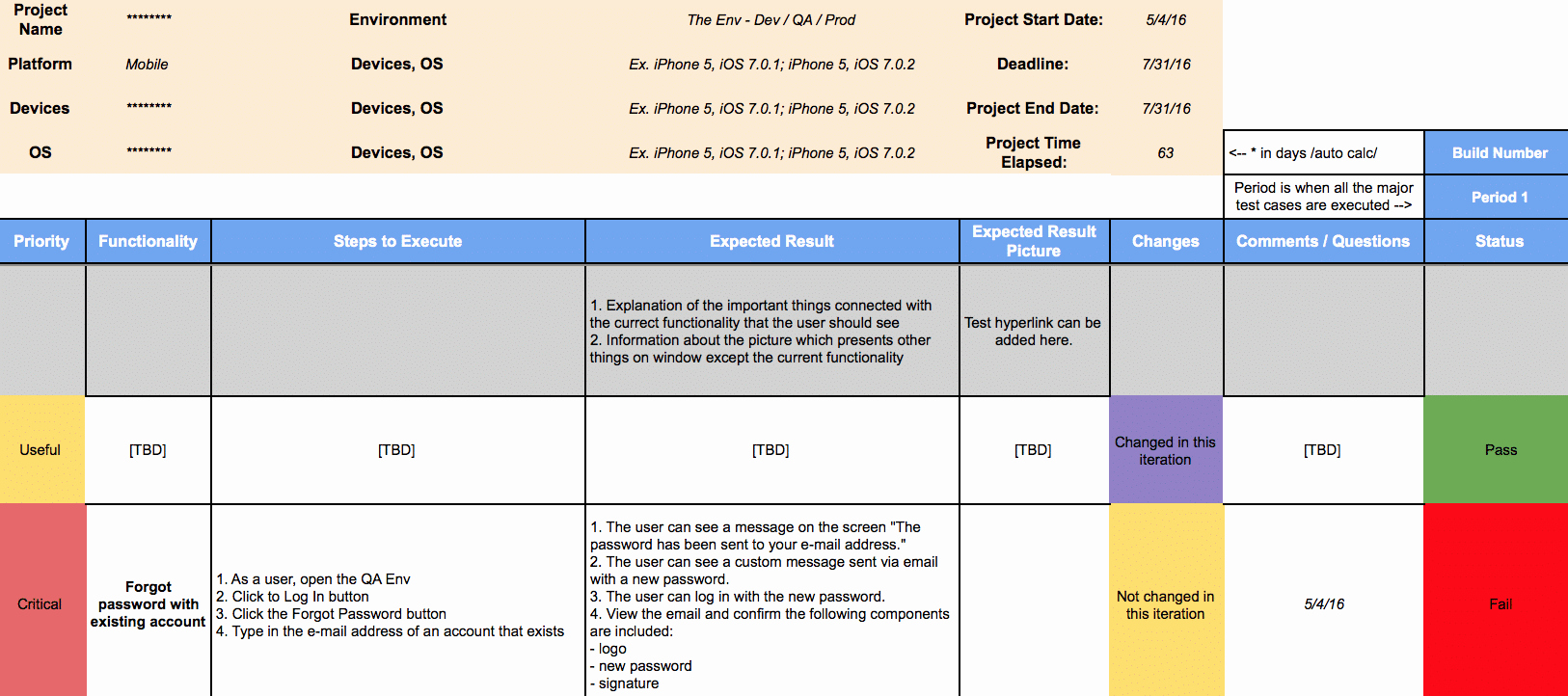 Software Testing Plan Template Awesome [resource Share] software Test Plan Template