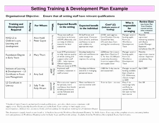 Software Training Plan Template Awesome Staff Training Plan Template Corporate Strategy Excel