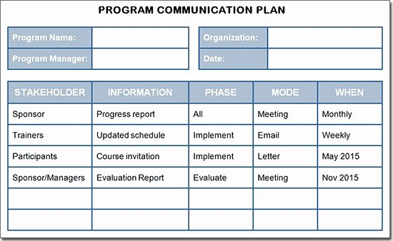 Software Training Plan Template Elegant Munications Plan Template