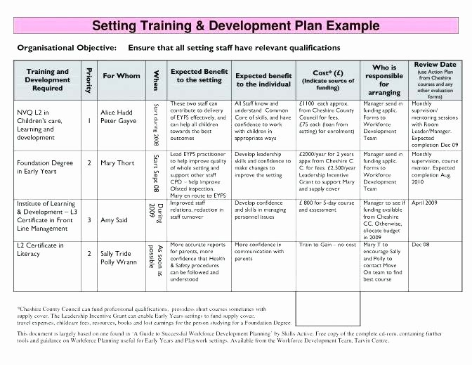 Software Training Plan Template New software Training Template Excel Time Tracking Excel