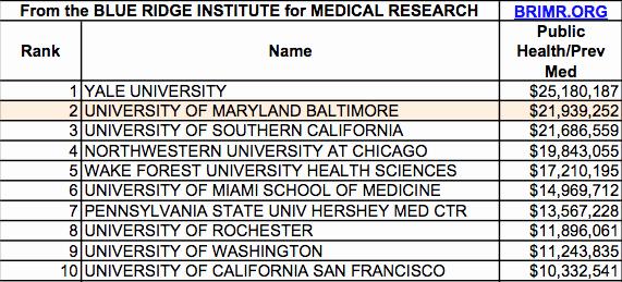Sophas Letter Of Recommendation Elegant Graduate Public Health Programs Maryland Houndturbabit