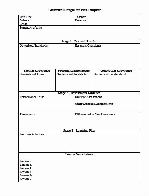 Special Education Lesson Plan Template Beautiful Technology Integration Lesson Plan Template – Special