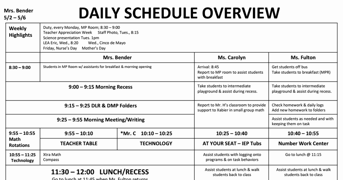 Special Education Lesson Plan Template New Special Education Lesson Plan Template