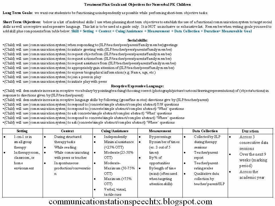 Speech therapy Lesson Plan Template Luxury Munication Station Speech therapy Pllc Freebie Friday