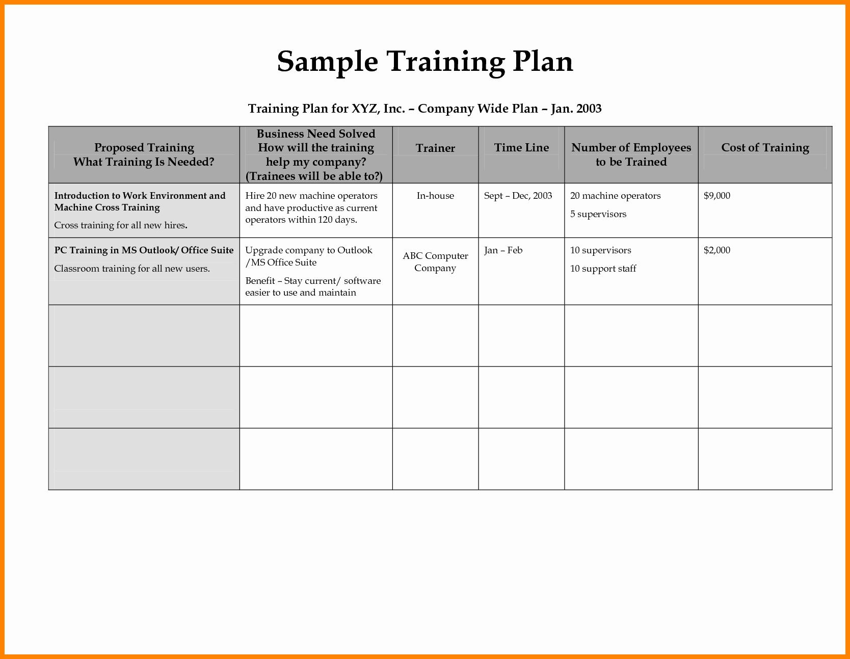 Staff Training Plan Template Inspirational 8 Employee Training Plan Template