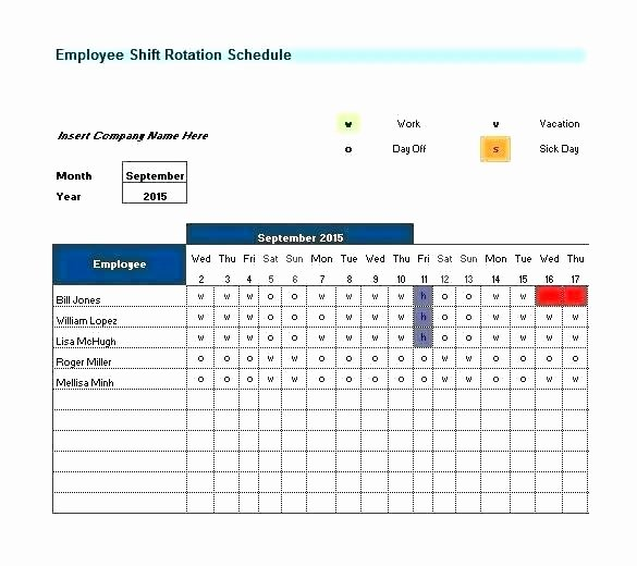 Staffing Plan Template Excel Beautiful Staffing Excel Template