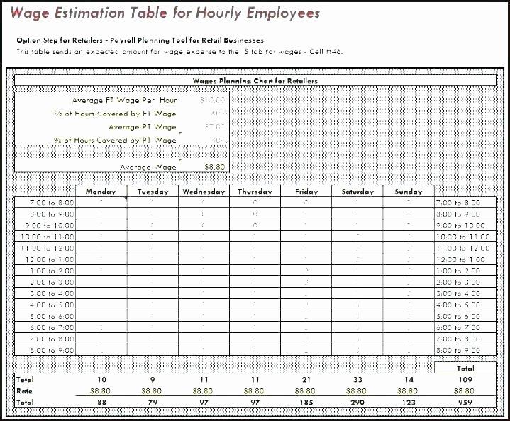 Staffing Plan Template Excel Elegant Staffing Plan Template Xls Workforce Planning Template