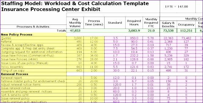 Staffing Plan Template Excel Fresh 5 Resource forecasting Template Excel Exceltemplates