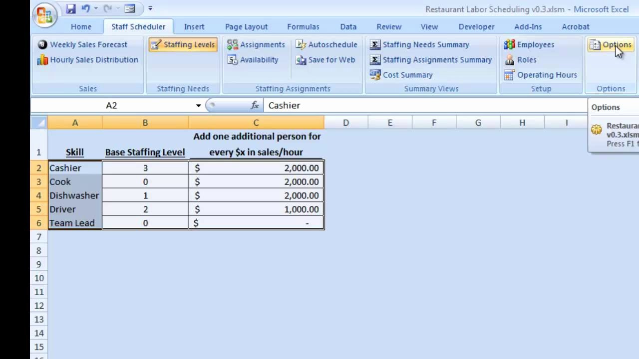 Staffing Plan Template Excel Luxury 27 Of Staffing forecasting Template Excel