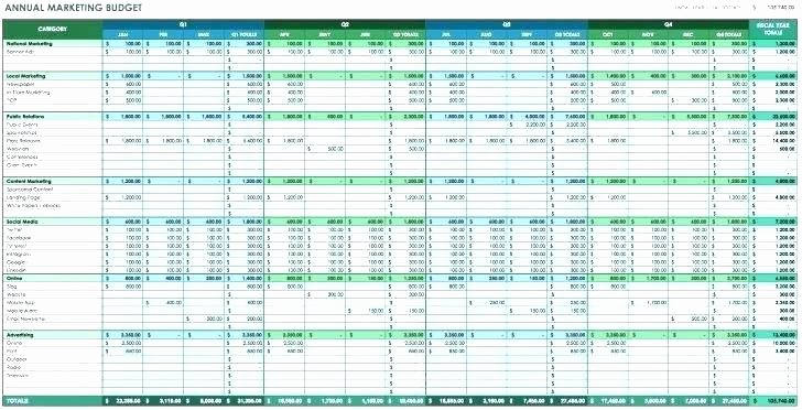 Staffing Plan Template Excel Unique Staffing Calculator Excel Staffing Excel Template Staffing