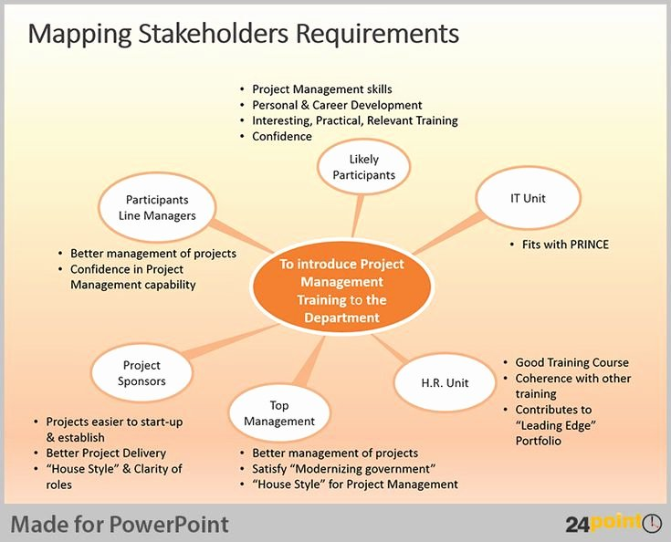 Stakeholders Management Plan Template Awesome Project Management Requirements Template Stakeholder