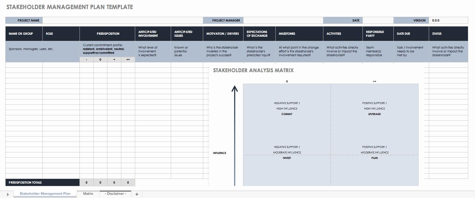 Stakeholders Management Plan Template Beautiful Free Stakeholder Analysis Templates Smartsheet