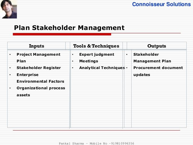 Stakeholders Management Plan Template Lovely Project Stakeholder Management Pmbok 5