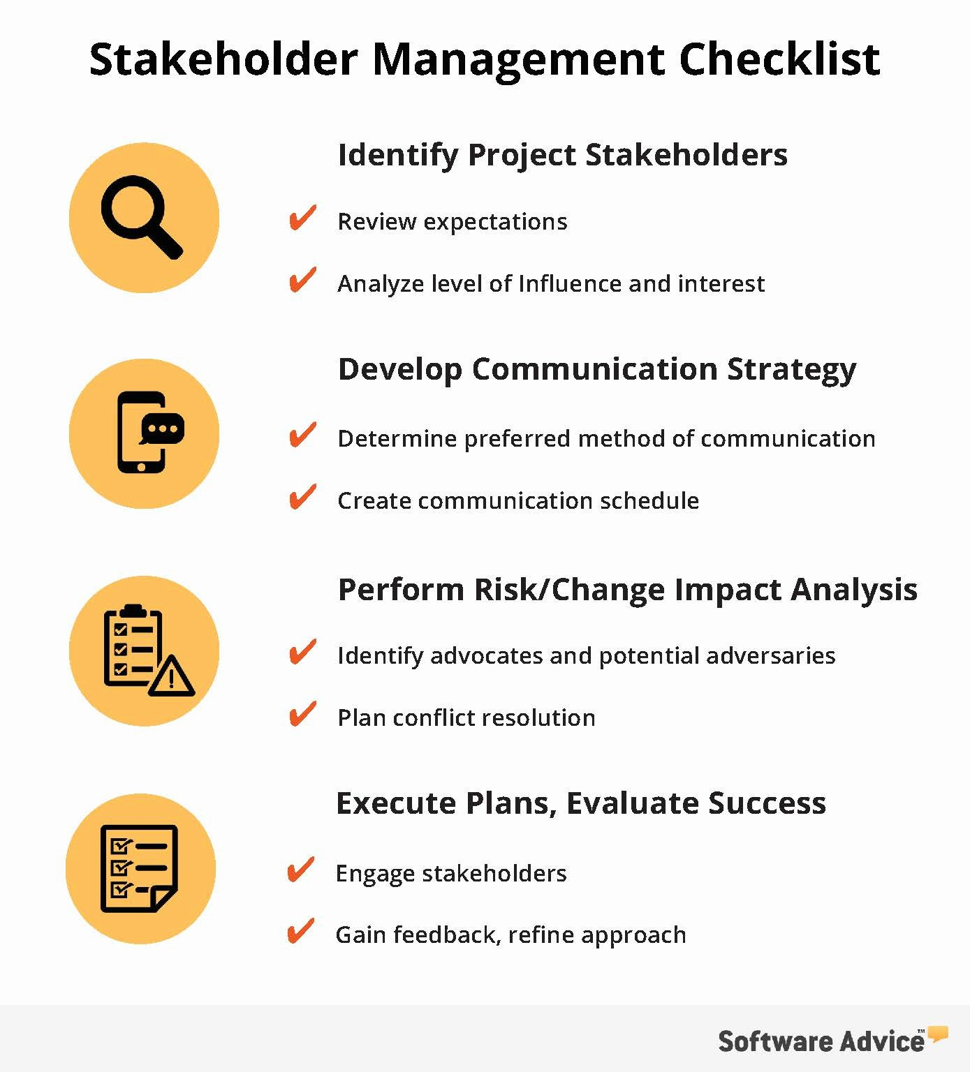 Stakeholders Management Plan Template New How to Manage and Engage Project Stakeholders